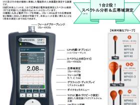 電磁界測定器SMP2_4page