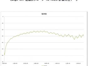 SX1近磁界プローブ特性データ